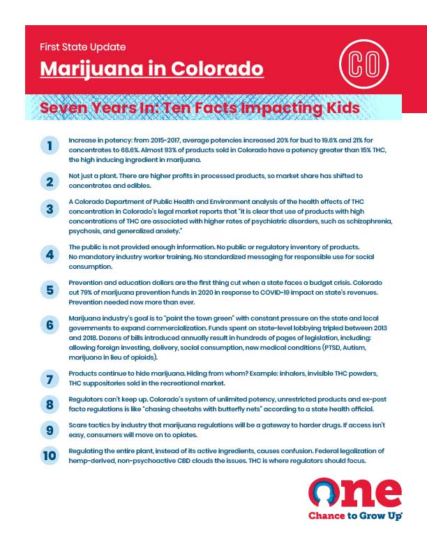 Lessons Learned Seven Years into Colorado's Experiment with Legal Marijuana